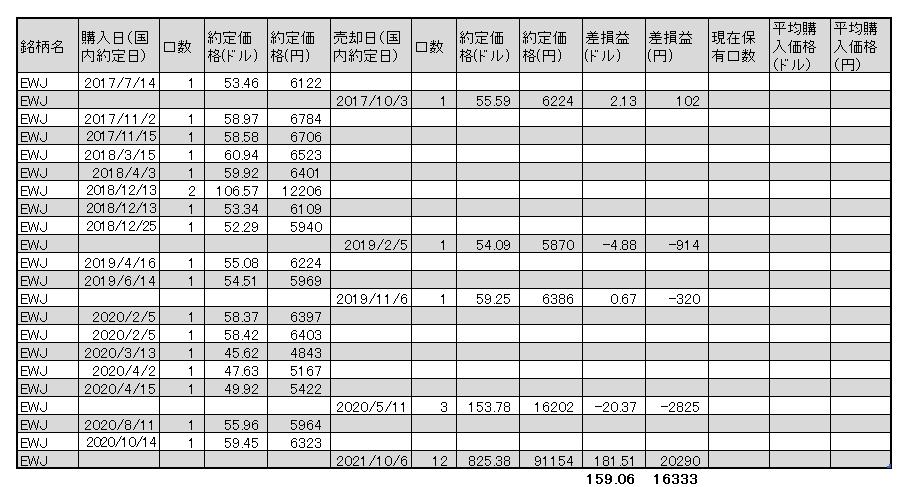 f:id:jun_0017:20211006155212p:plain