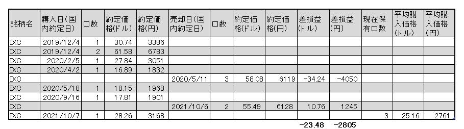 f:id:jun_0017:20211007140518p:plain
