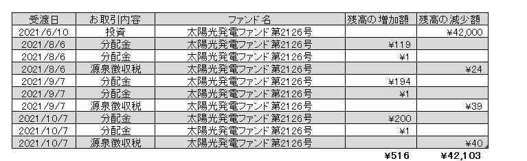 f:id:jun_0017:20211007165900p:plain