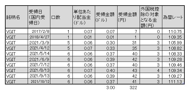 f:id:jun_0017:20211012145400p:plain