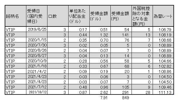 f:id:jun_0017:20211012145431p:plain