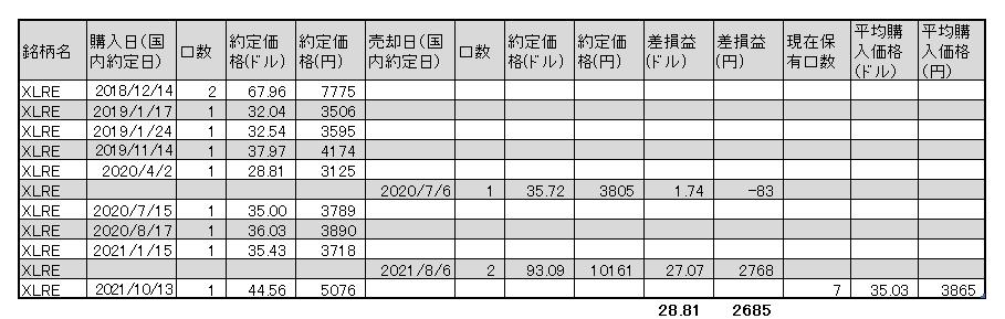 f:id:jun_0017:20211013152917p:plain