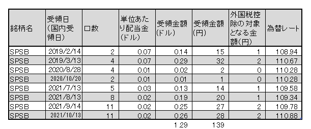 f:id:jun_0017:20211013154738p:plain