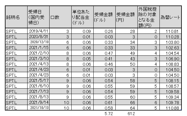 f:id:jun_0017:20211013154750p:plain