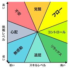 f:id:jun_higuchi:20190908151320p:plain