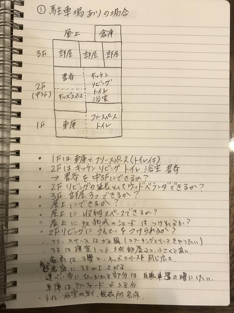 f:id:jun_xhift:20181027230209j:plain