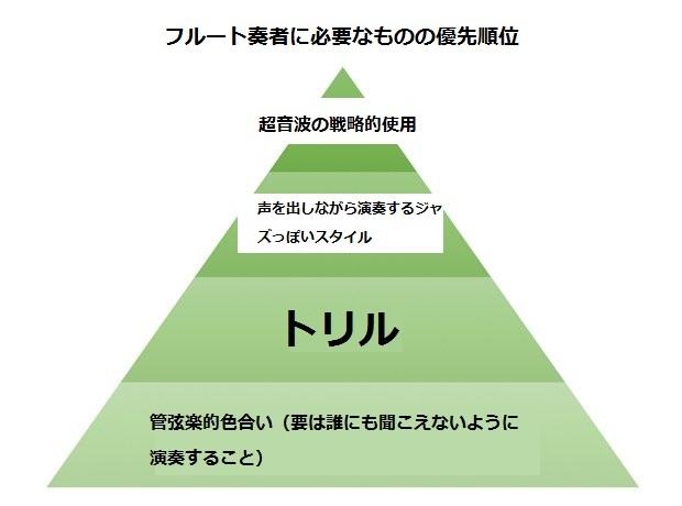 f:id:jun_yamamoto:20170129103927j:plain