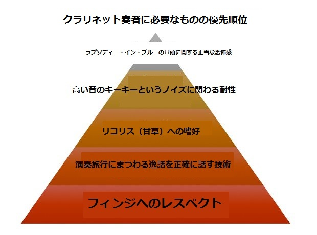 f:id:jun_yamamoto:20170129103936j:plain