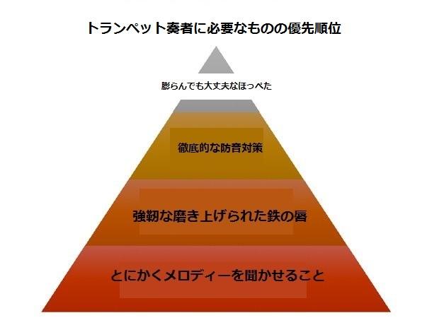 f:id:jun_yamamoto:20170129103947j:plain