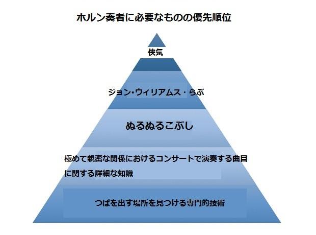 f:id:jun_yamamoto:20170129104008j:plain