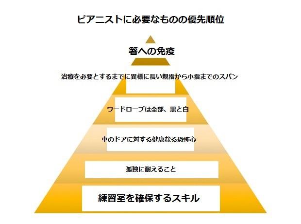 f:id:jun_yamamoto:20170129104032j:plain