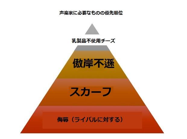 f:id:jun_yamamoto:20170129104046j:plain