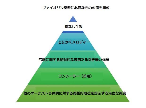 f:id:jun_yamamoto:20170129104142j:plain