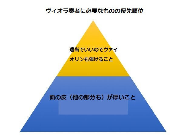 f:id:jun_yamamoto:20170129104148j:plain