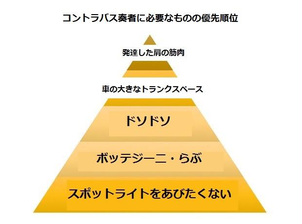 f:id:jun_yamamoto:20170129104159j:plain