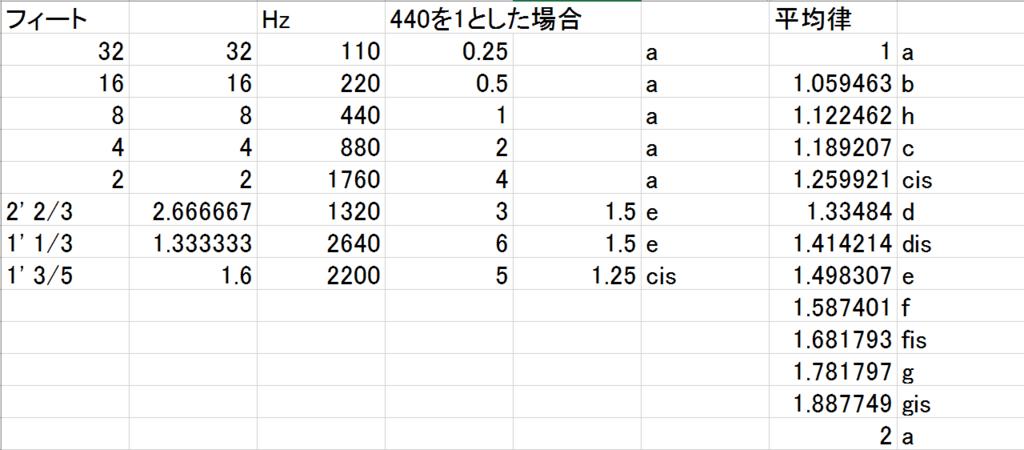 f:id:jun_yamamoto:20171103121412p:plain