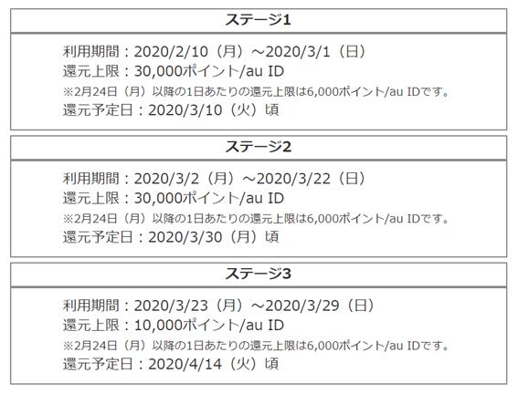 f:id:junchans123:20200325150928p:plain