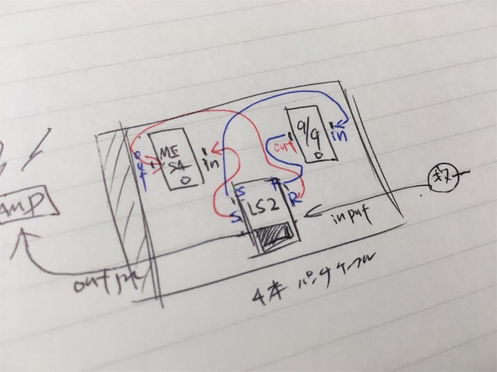 パッチケーブルの配線図メモ