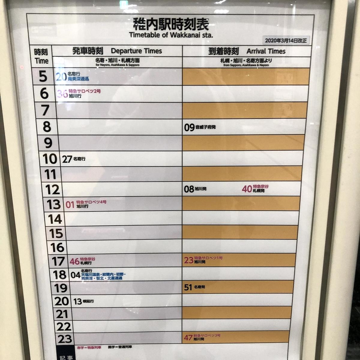 日本最北端の駅:稚内駅4