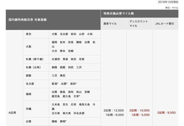 f:id:junintoiro_jp:20190307112133j:plain