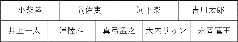 f:id:junior-oboegaki:20211022223252j:plain