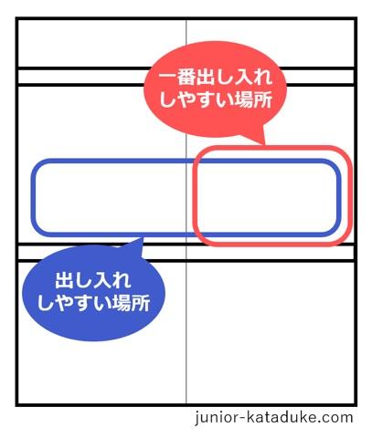 f:id:junior_kataduke:20190228180504j:plain