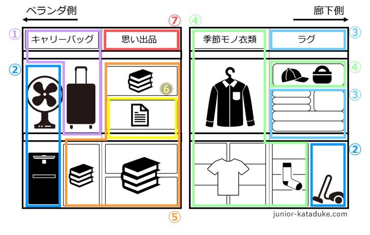 f:id:junior_kataduke:20190308114235j:plain
