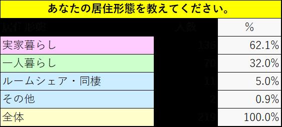 f:id:junjunzaibatsu:20200510071217p:plain