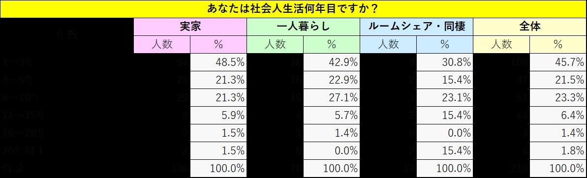 f:id:junjunzaibatsu:20200510071924p:plain