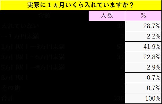 f:id:junjunzaibatsu:20200510072524p:plain
