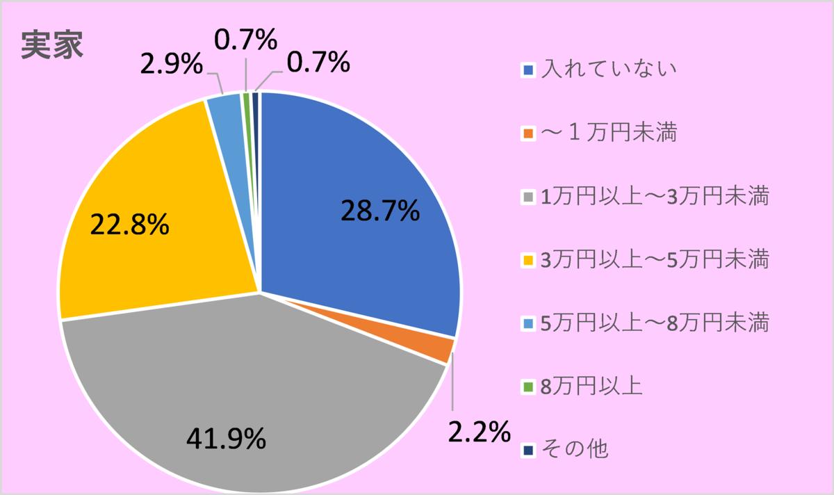 f:id:junjunzaibatsu:20200510072535p:plain