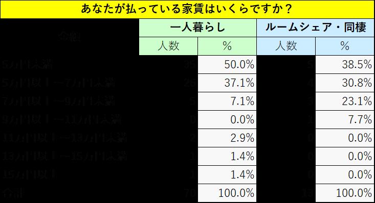 f:id:junjunzaibatsu:20200510072922p:plain