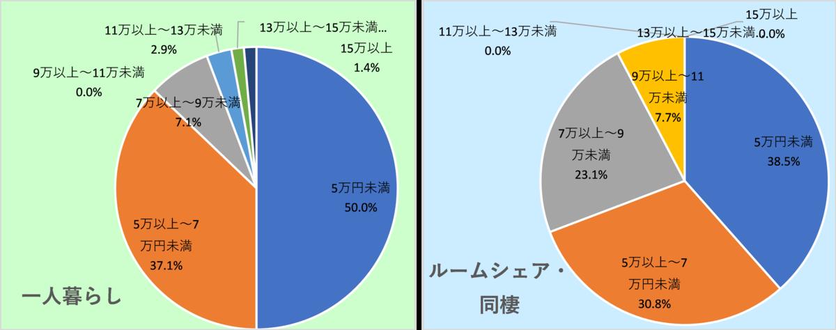 f:id:junjunzaibatsu:20200510072934p:plain