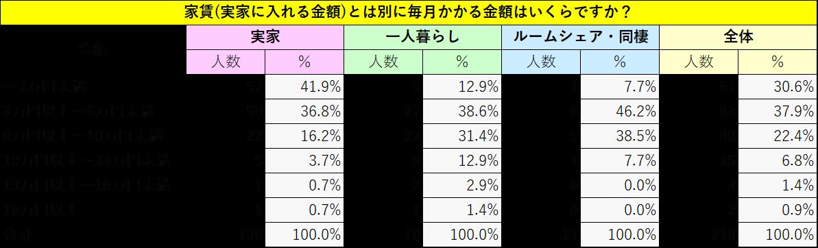 f:id:junjunzaibatsu:20200510073139p:plain