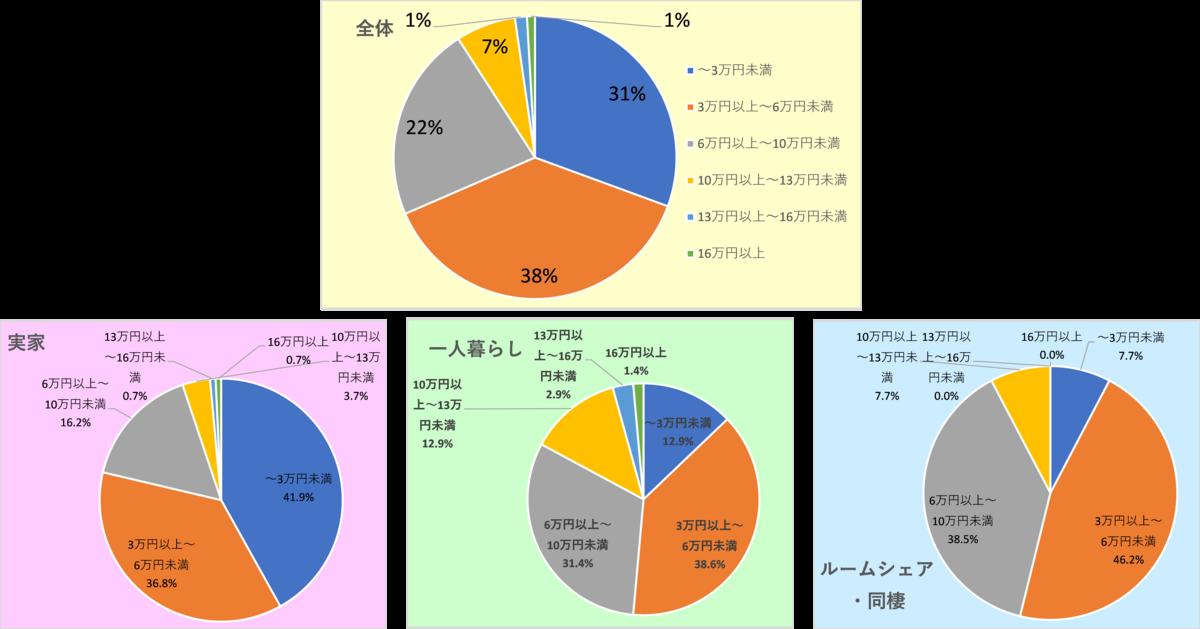 f:id:junjunzaibatsu:20200510073144p:plain