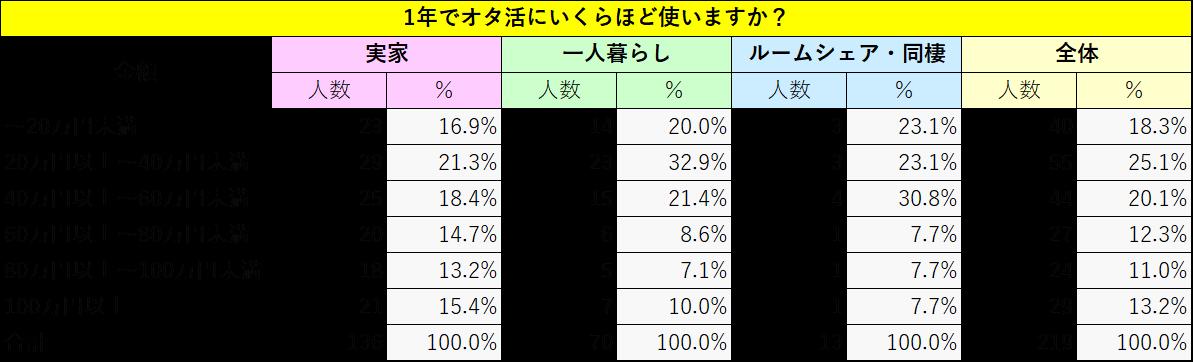 f:id:junjunzaibatsu:20200510073710p:plain
