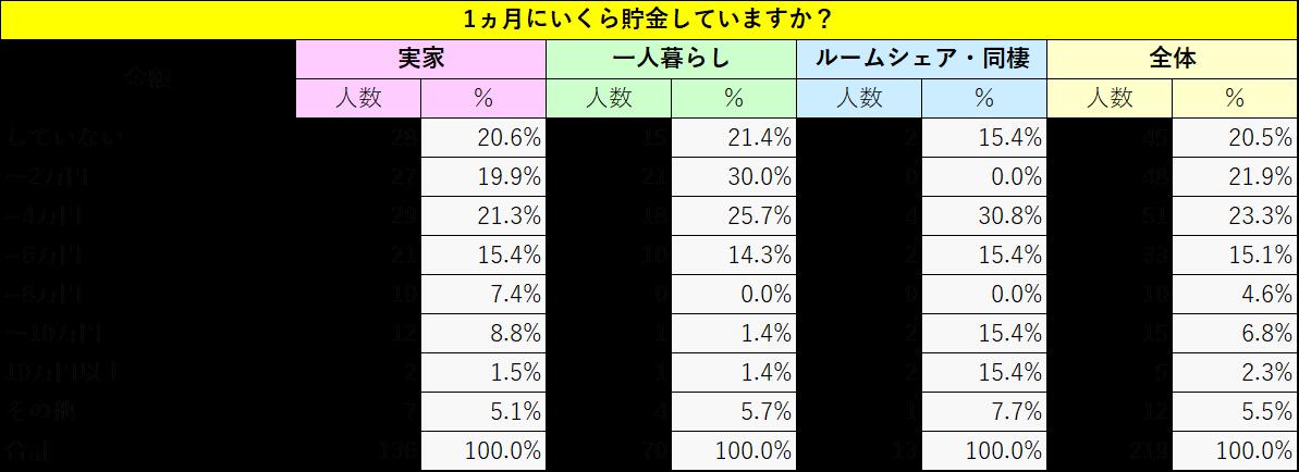 f:id:junjunzaibatsu:20200510073851p:plain