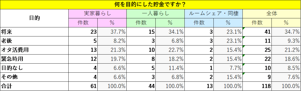 f:id:junjunzaibatsu:20200510074125p:plain
