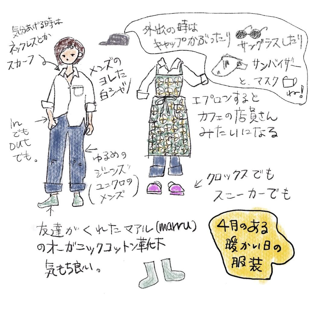 f:id:junka-chan:20210423103130j:image