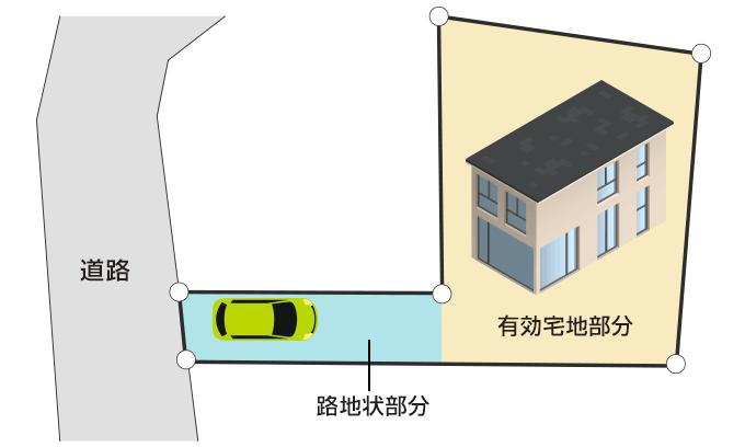 f:id:junkroad:20210903034316p:plain