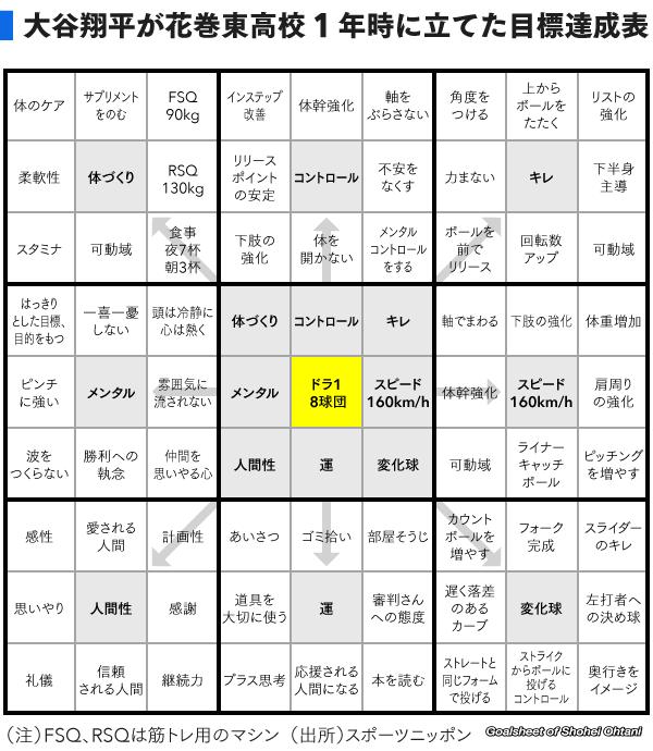 f:id:junpei-asano:20170109135257p:plain