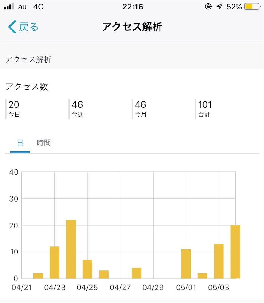 f:id:junpei_komatsu5:20190504221721j:image