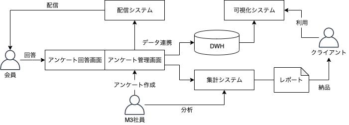 f:id:juntaki1:20191211161350p:plain