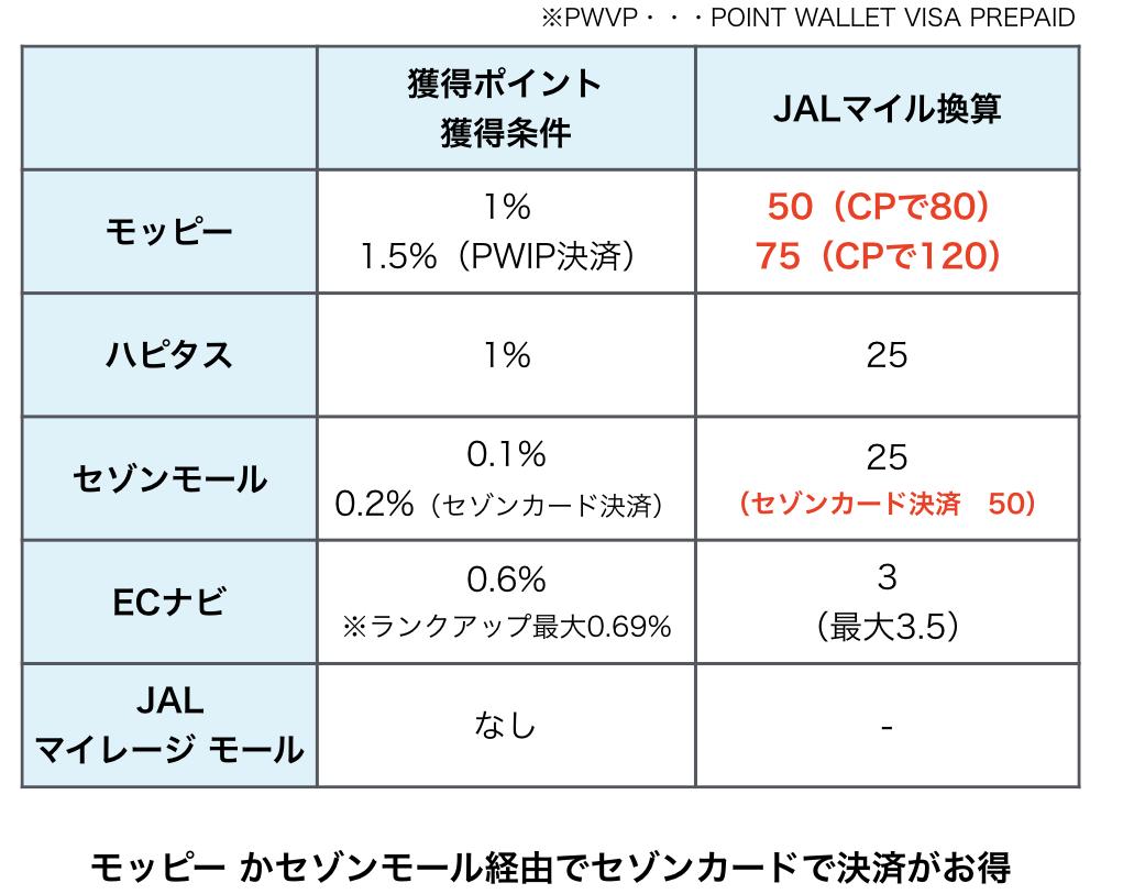 f:id:just_mf:20200209232147p:plain