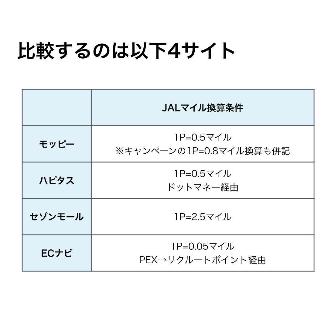 f:id:just_mf:20200209232949p:plain