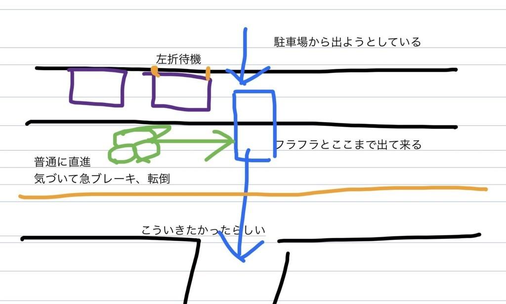 f:id:justsize:20180804072755j:plain