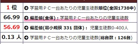 f:id:justsize:20200329064600p:plain