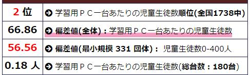 f:id:justsize:20200329064645p:plain