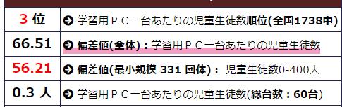 f:id:justsize:20200329064802p:plain