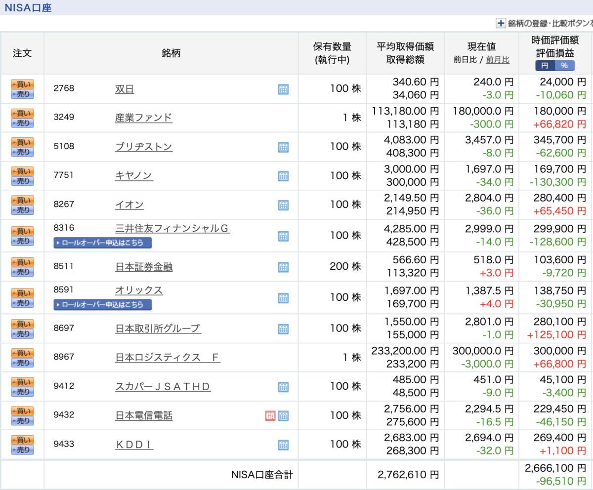 ロジスティクス ファンド 日本